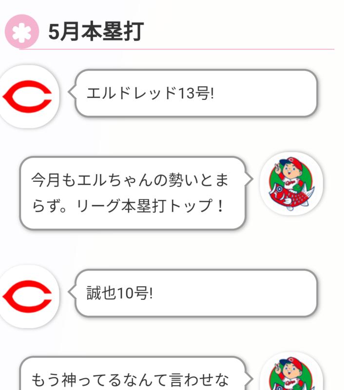 WordPress フキダシ
